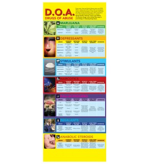 Drugs of Abuse Presentation Card