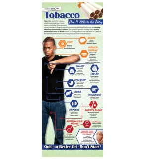 In the Know: How it Affects the Body – Tobacco