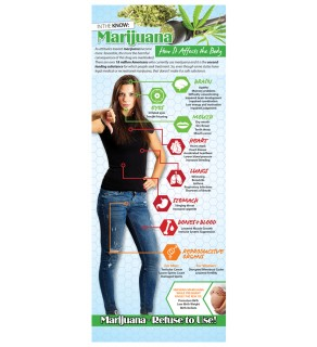 In the Know: How it Affects the Body – Marijuana