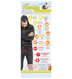 Heroin: How It Affects the Body