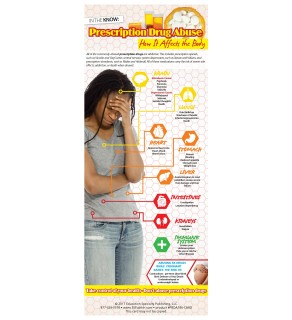 Prescription Drug Abuse: How it Affects the Body Presentation Card