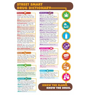 """Street Smart Drug Dictionary"" Poster"