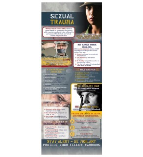 Military Sexual Trauma Presentation Card