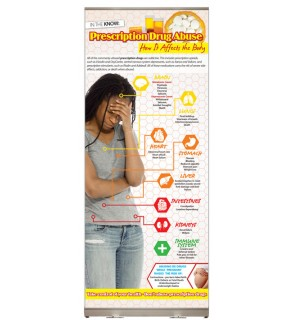 Prescription Drug Abuse: How it Affects the Body Presentation Display