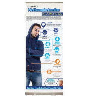 In the Know: How it Affects the Body – Methamphetamine