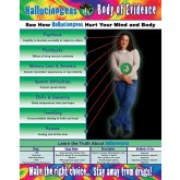 Body of Evidence: Hallucinogens Laminated Poster