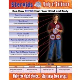 Body of Evidence: Steroids Laminated Poster