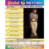 Body of Evidence: Alcohol Laminated Poster